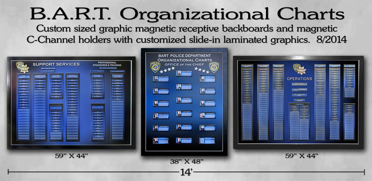 B.A.R.T. Organizational Charts