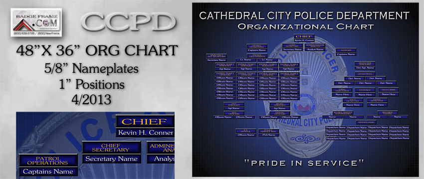 Cathedral                             City PD Org Chart