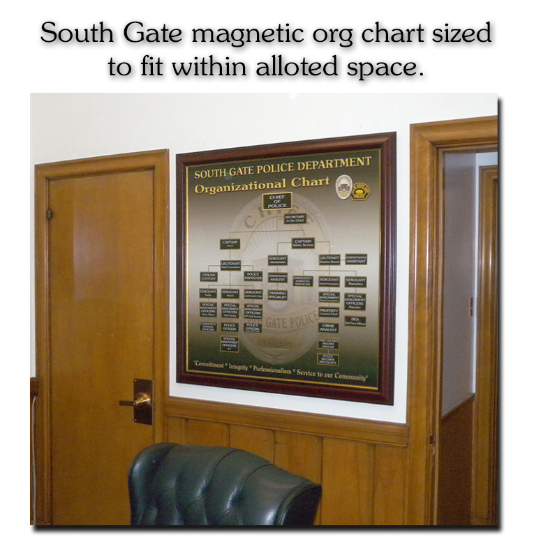 Badge Frame, Org Chart,           Magnetic charts