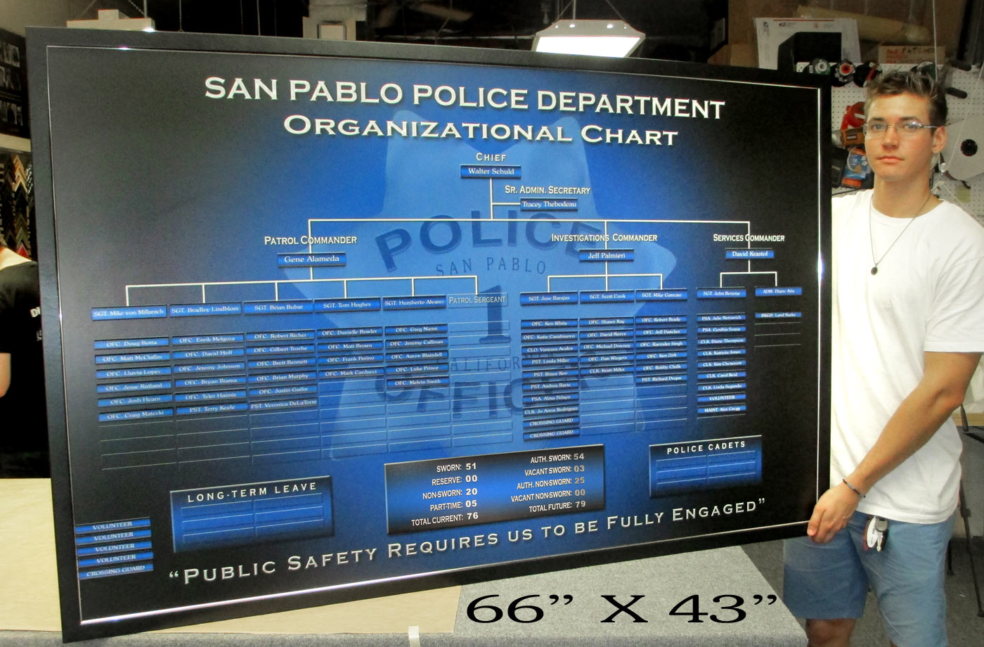 Magnetic Organizational Chart for San Pablo PD